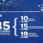 PNL: Județul Giurgiu are o șansă unică de dezvoltare, prin Planul Național de Redresare și Reziliență